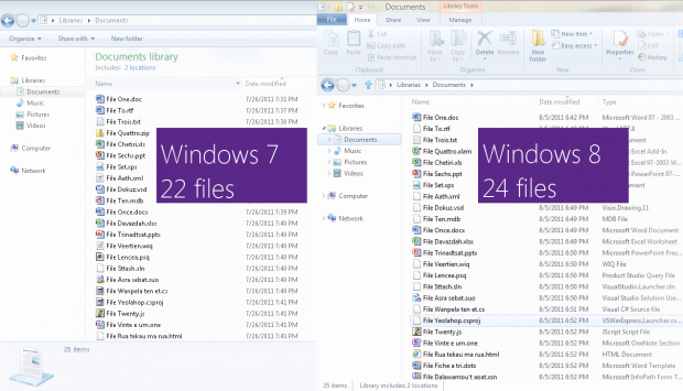 Comparativa del explorador de archivos en Windows 7 y Windows 8