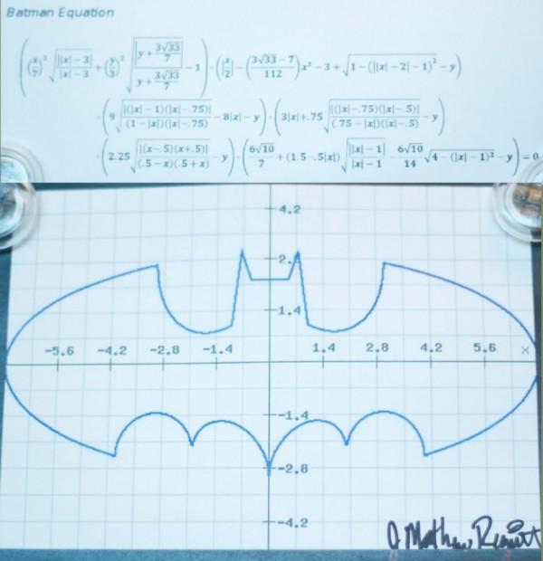 La ecuación de Batman